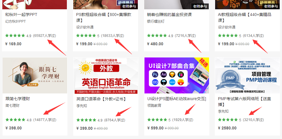 虚拟产品自动销售技术_网络赚钱_星光网_xncp/003